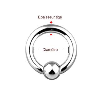 piercing anneau