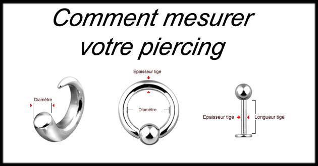 Comment mesurer un piercing